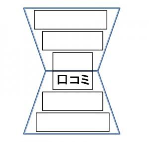 ファネル5